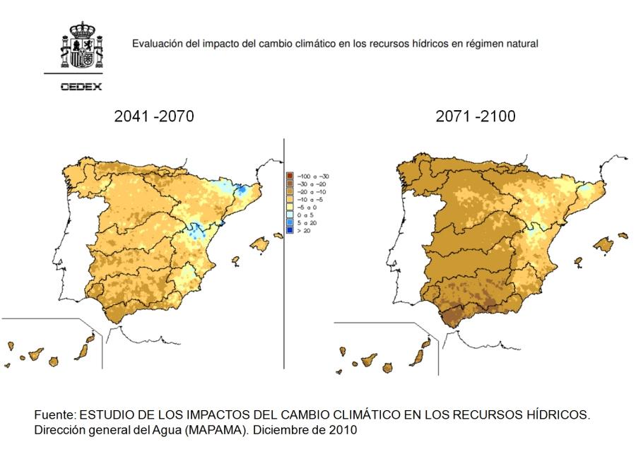 Evolucion recursos agua